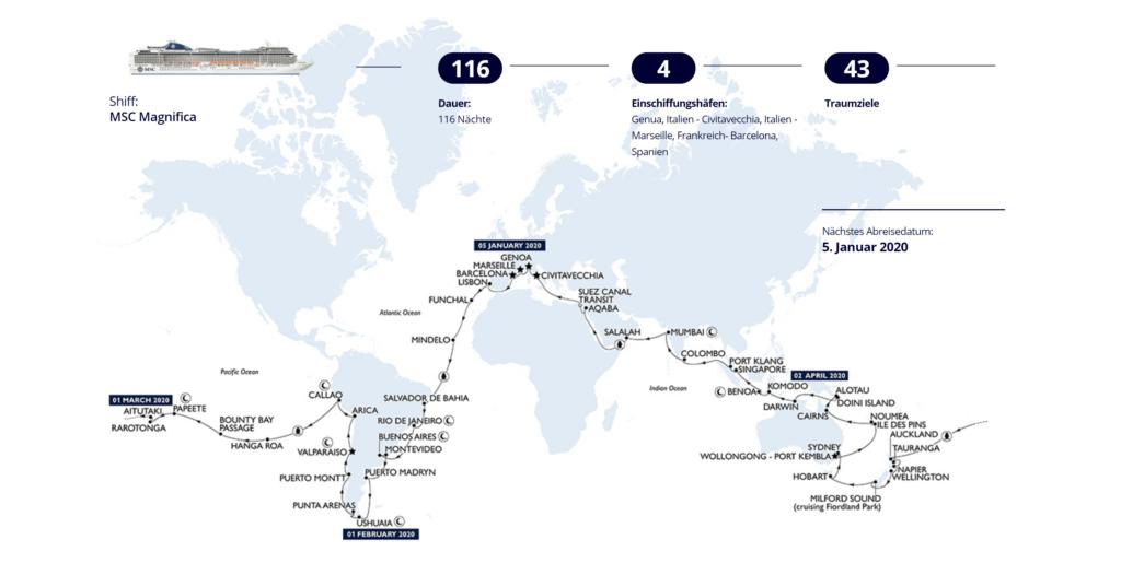 MSC Weltreise 2020: Route